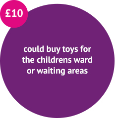 £10 could buy toys for childrens ward or waiting areas