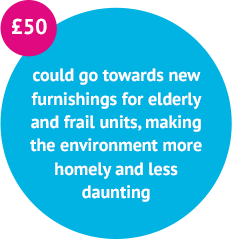 £50 could go towards new furnishings for elderly and frail units, making the environment more homely and less daunting